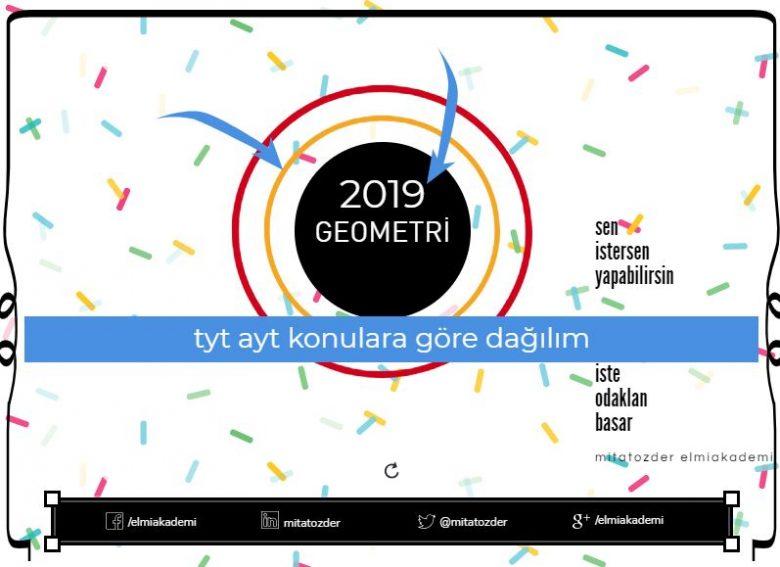 2019 TYT AYT Geometri Konuları