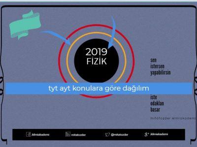 2019 AYT Fizik Konuları