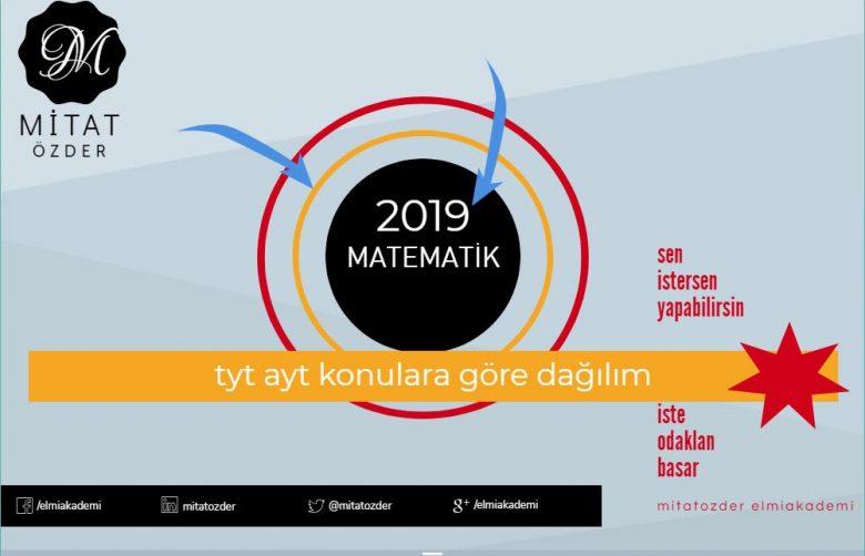2019 AYT Matematik Konuları